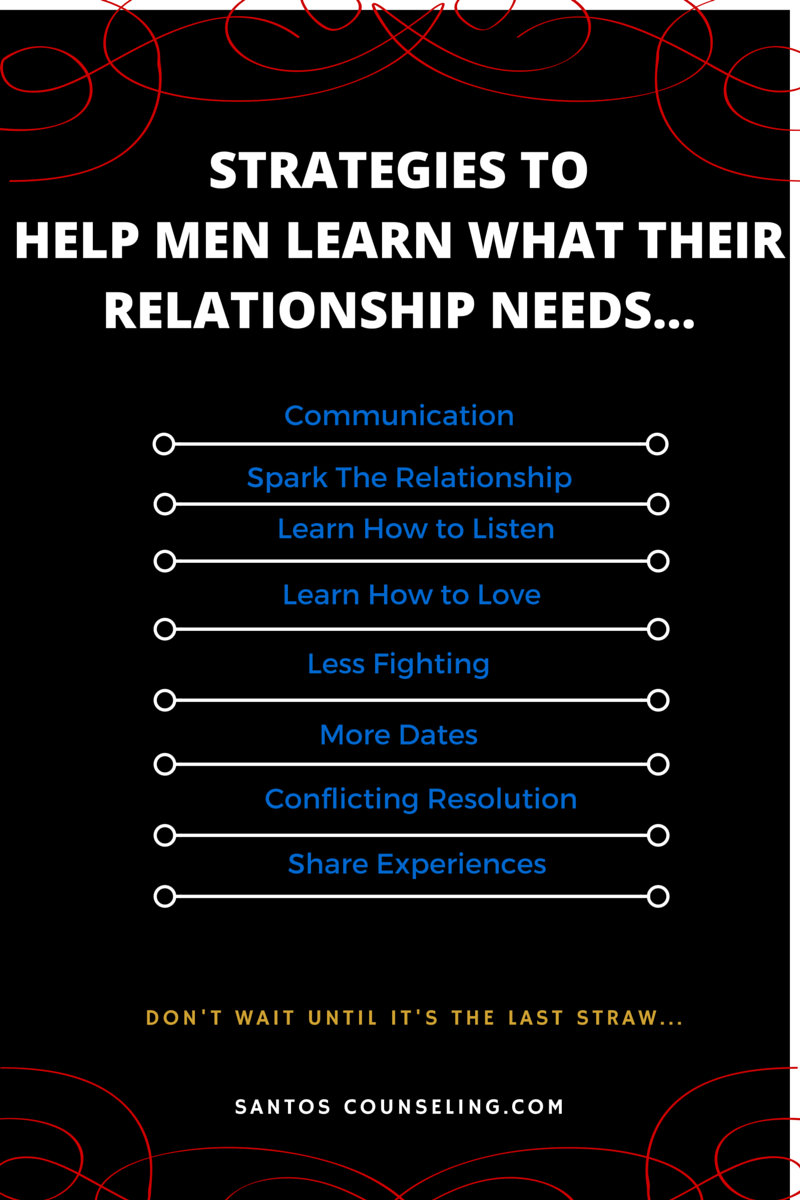 15 Black and White Relationship Tips for Men | Don't Wait Until She is Pissed!